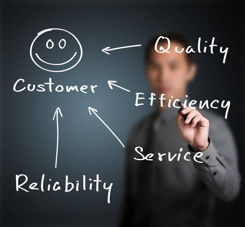 migliorare le performance aziendali