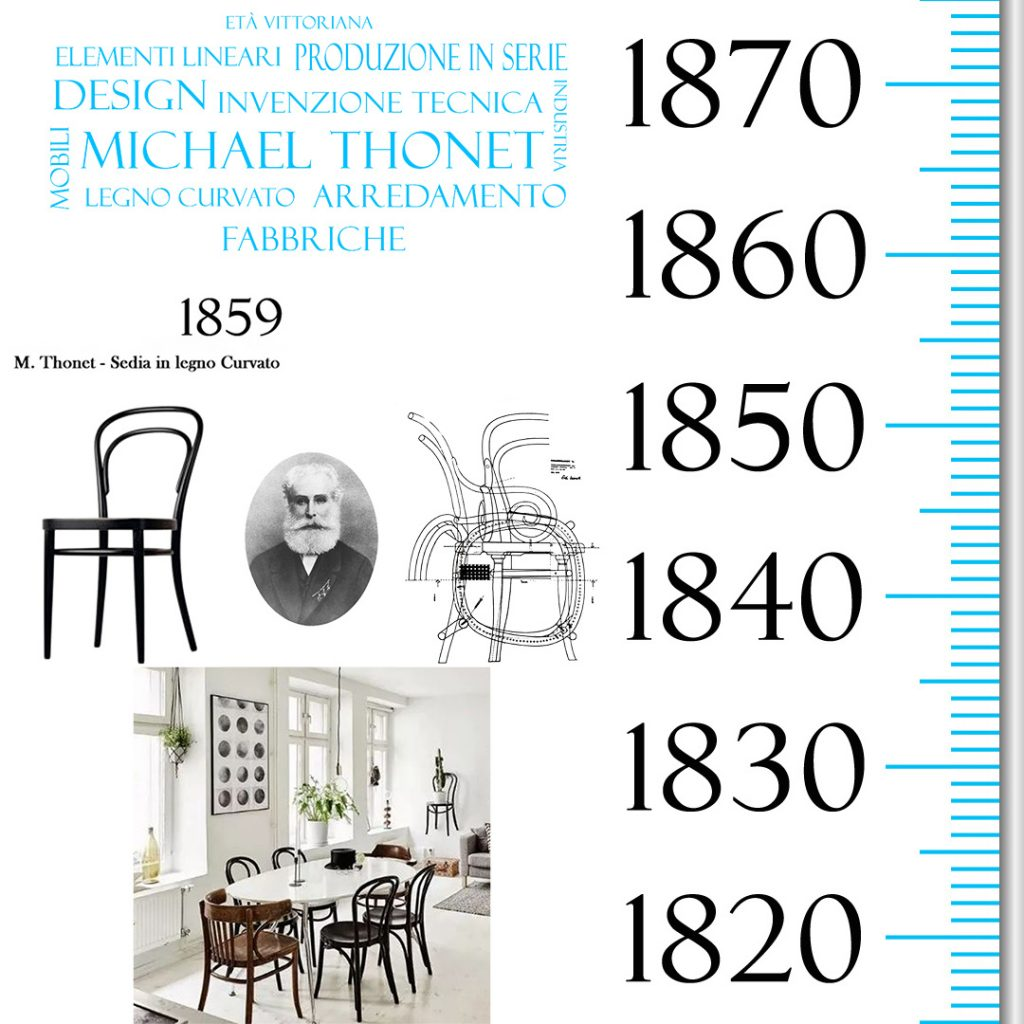 storia-del-design